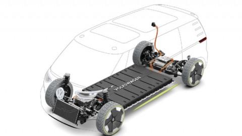 Volkswagen, Ford, el MEB y la IA